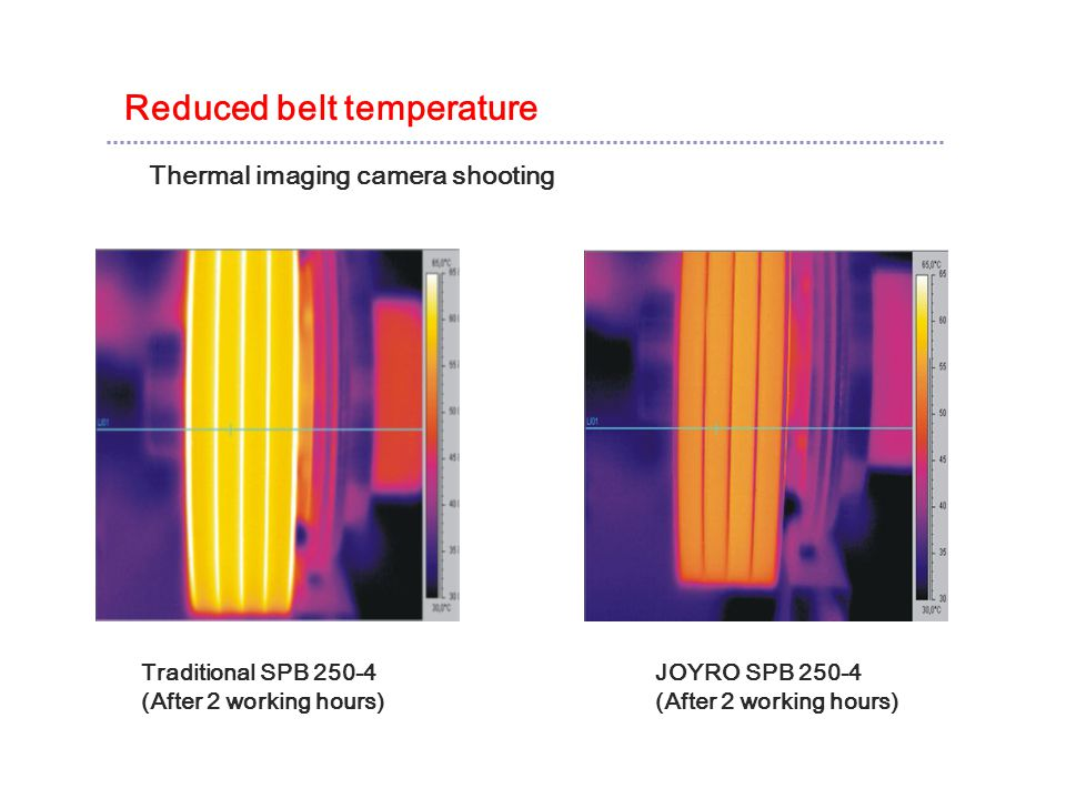 Reduced belt temperature Traditional SPB 250-4 (After 2 working hours) JOYRO SPB 250-4 (After 2 working hours) Thermal imaging camera shooting