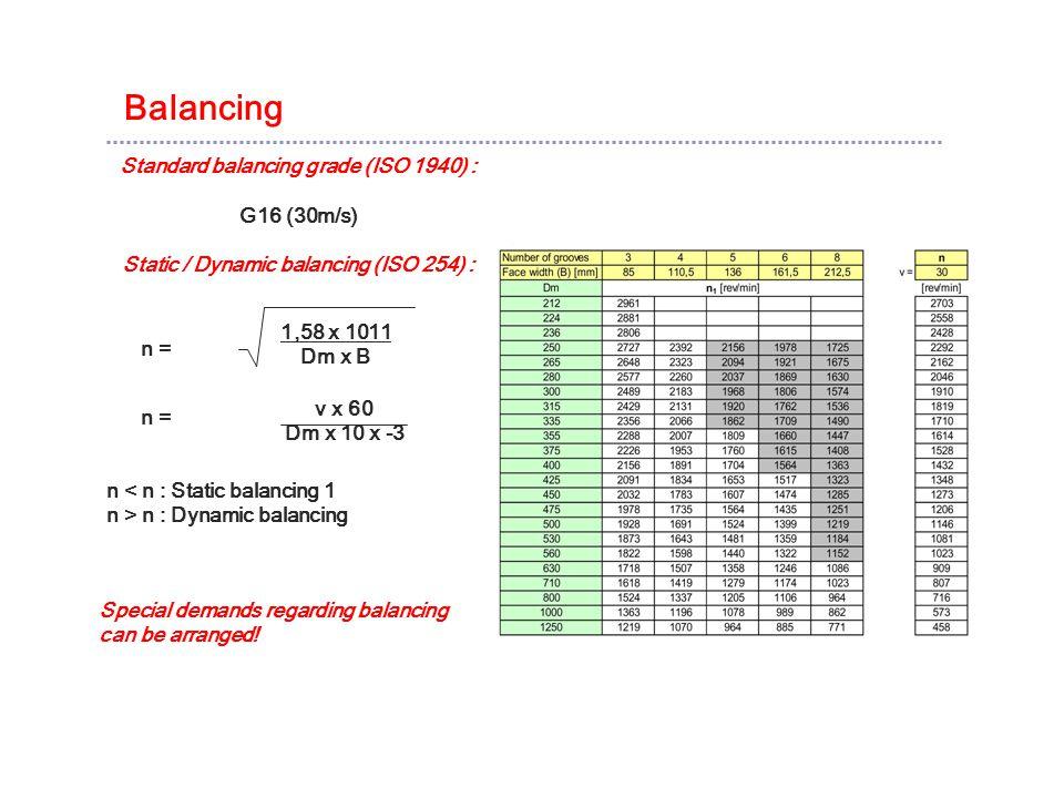 Balancing Standard balancing grade (ISO 1940) : G16 (30m/s) Static / Dynamic balancing (ISO 254) : n = 1,58 x 1011 Dm x B n = v x 60 Dm x 10 x -3 n < n : Static balancing 1 n > n : Dynamic balancing Special demands regarding balancing can be arranged!