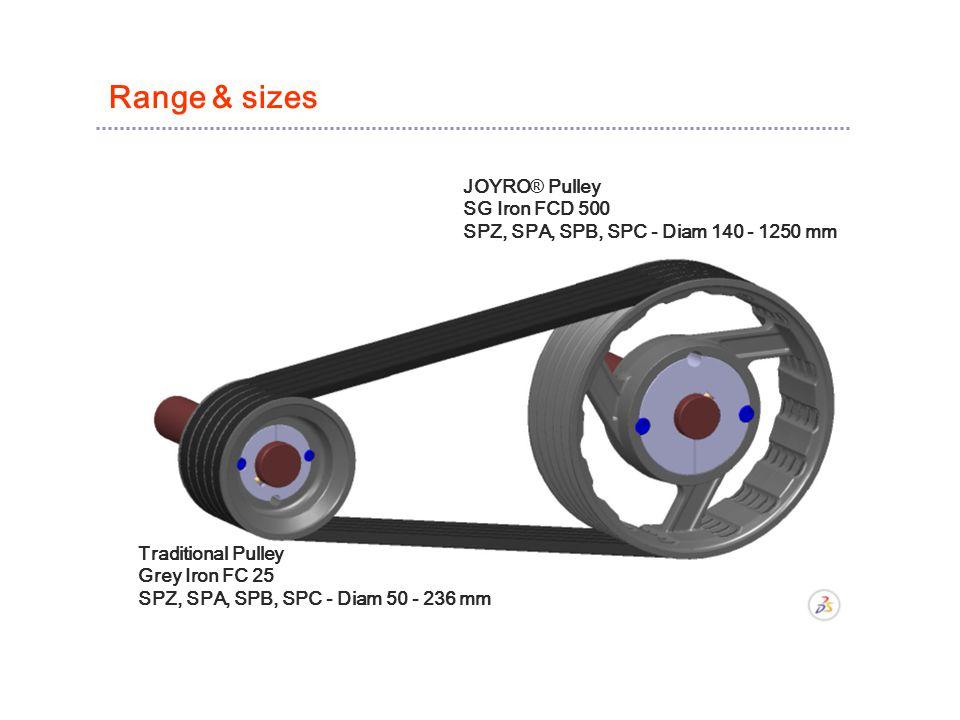 Range & sizes JOYRO® Pulley SG Iron FCD 500 SPZ, SPA, SPB, SPC - Diam 140 - 1250 mm Traditional Pulley Grey Iron FC 25 SPZ, SPA, SPB, SPC - Diam 50 - 236 mm