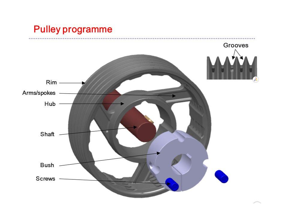 Pulley programme Grooves Rim Arms/spokes Hub Shaft Bush Screws