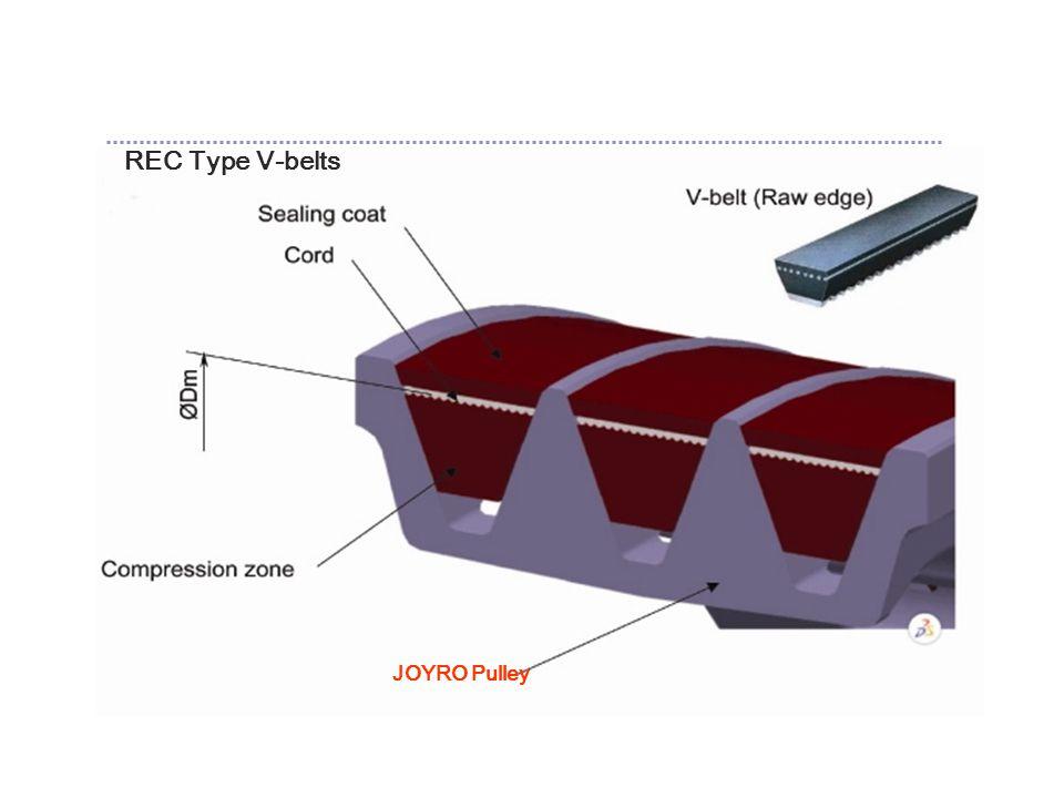 REC Type V-belts JOYRO Pulley