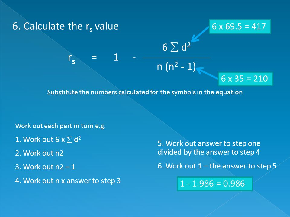 Substitute the numbers calculated for the symbols in the equation Work out each part in turn e.g.