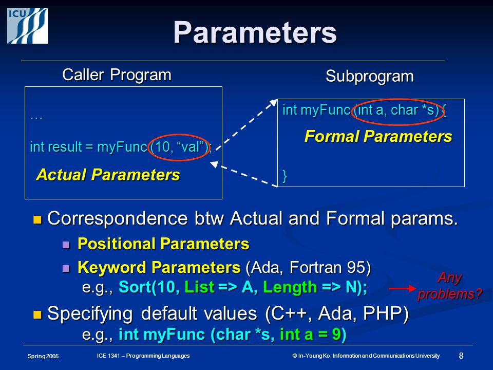 Spring 2005 8 ICE 1341 – Programming Languages © In-Young Ko, Information and Communications University Parameters Correspondence btw Actual and Formal params.