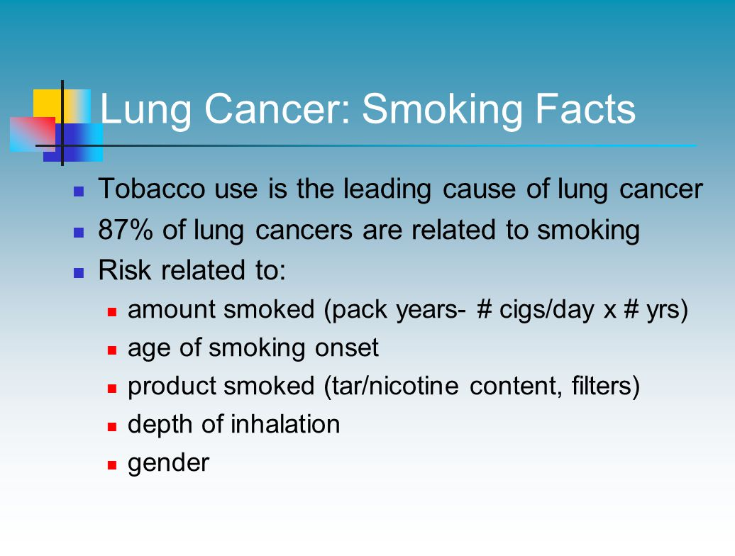 Lung Cancer: Smoking Facts Tobacco use is the leading cause of lung cancer 87% of lung cancers are related to smoking Risk related to: amount smoked (pack years- # cigs/day x # yrs) age of smoking onset product smoked (tar/nicotine content, filters) depth of inhalation gender