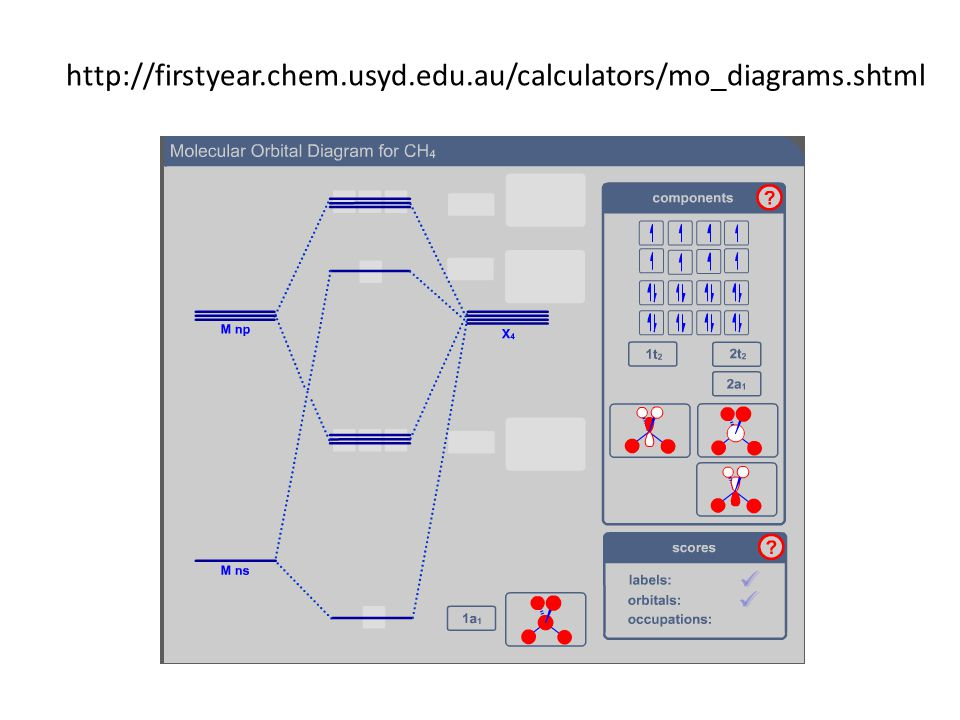 http://firstyear.chem.usyd.edu.au/calculators/mo_diagrams.shtml