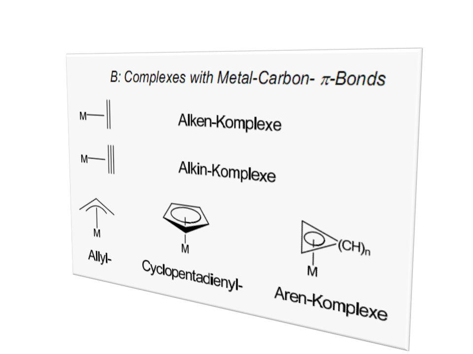 Filled π ligand orbitals change non-bonding metal d-orbitals into antibonding => Raising of the t2g level and reducing the crystal field splitting energy