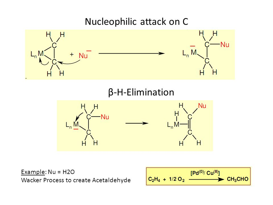 Nucleophilic attack on C β-H-Elimination Example: Nu = H2O Wacker Process to create Acetaldehyde
