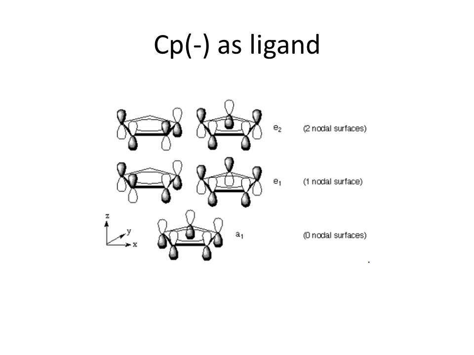 Cp(-) as ligand
