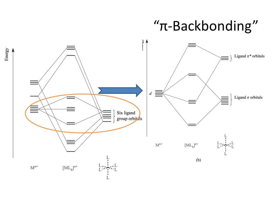 π-Backbonding