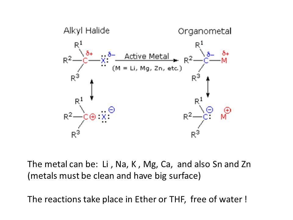 Grignard Chemistry Grignard Reagents – creating carbanions for nucleophilic attack reactions Mg Powder in Ether or THF reacts with R-X compounds (aliphatic and aromatic) by inserting in the C-X bond.