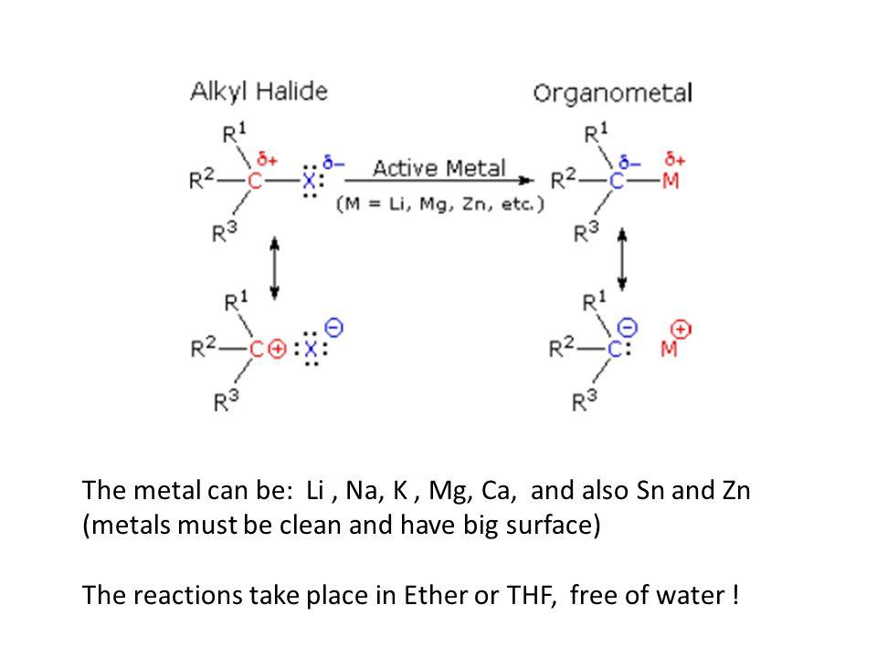 (3) π-acceptor Ligands Because of the symmetry of the p-orbital, it is also possible that a metal can push electrons into an empty p-orbital of a ligand, which is normally anti-bonding for the ligand molecule.