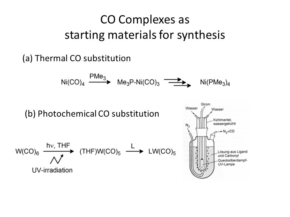 CO Complexes as starting materials for synthesis (a) Thermal CO substitution (b) Photochemical CO substitution