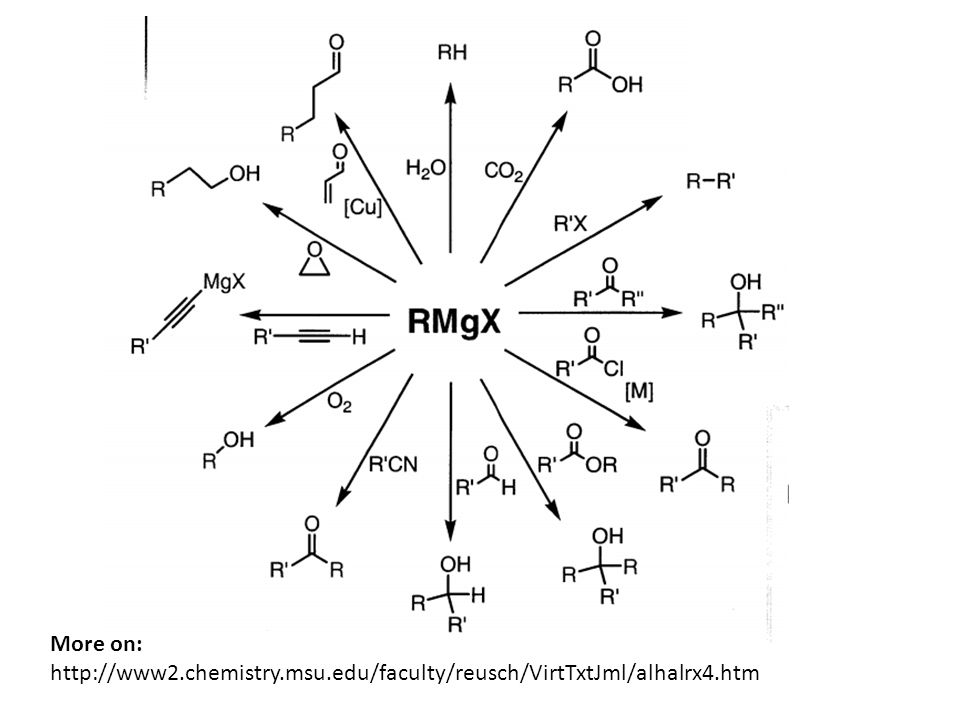 Group Orbitals from ligands: For a σ donor ligand, we consider just the electron pair that donates electrons.