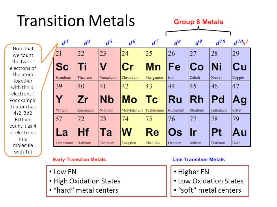 "Transition Metals Low EN High Oxidation States ""hard"" metal centers Higher EN Low Oxidation States ""soft"" metal centers Note that we count the two s-"