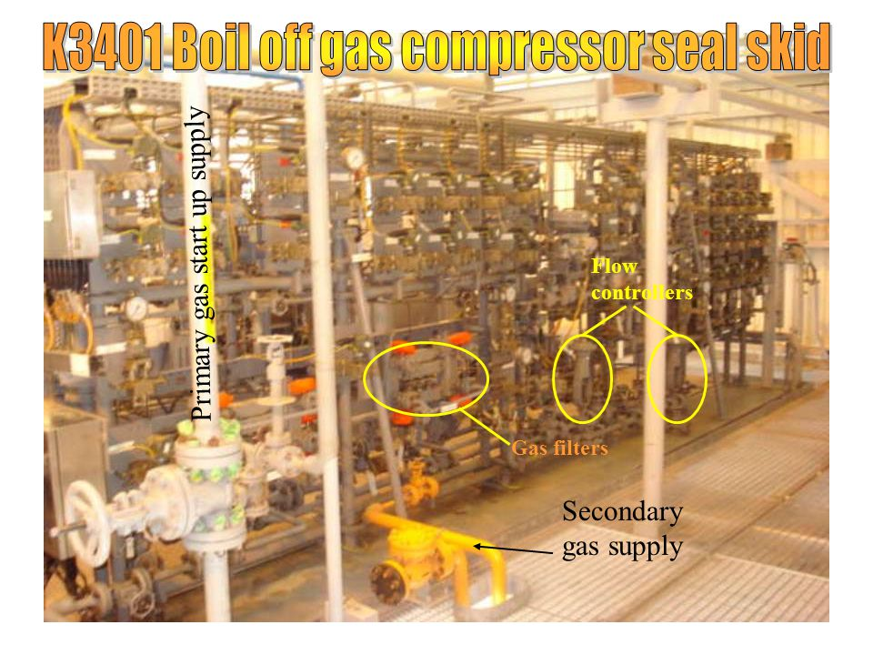 Primary gas start up supply Secondary gas supply Gas filters Flow controllers