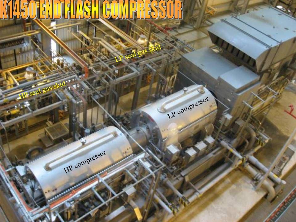 LP compressor HP compressor LP seal gas skid HP seal gas skid