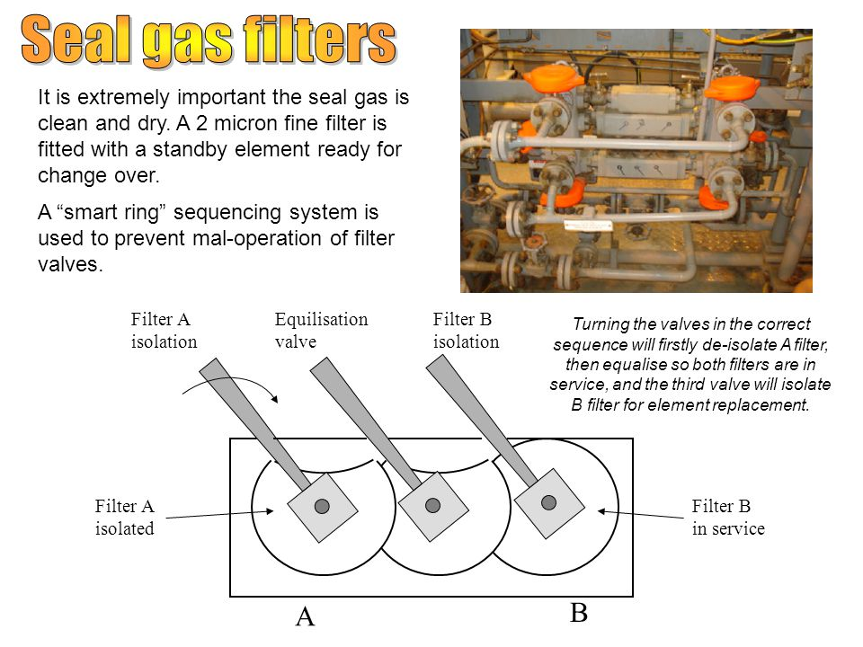 Filter A isolated Filter B in service It is extremely important the seal gas is clean and dry. A 2 micron fine filter is fitted with a standby element