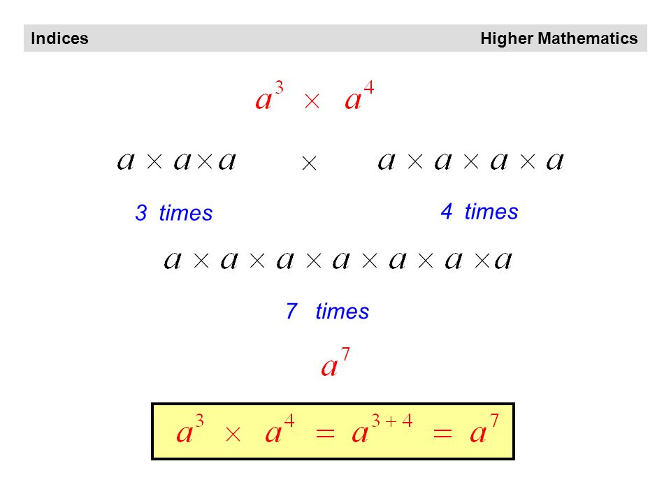 Indices Higher Mathematics Rules of Indices Consider the following What can we make of it .