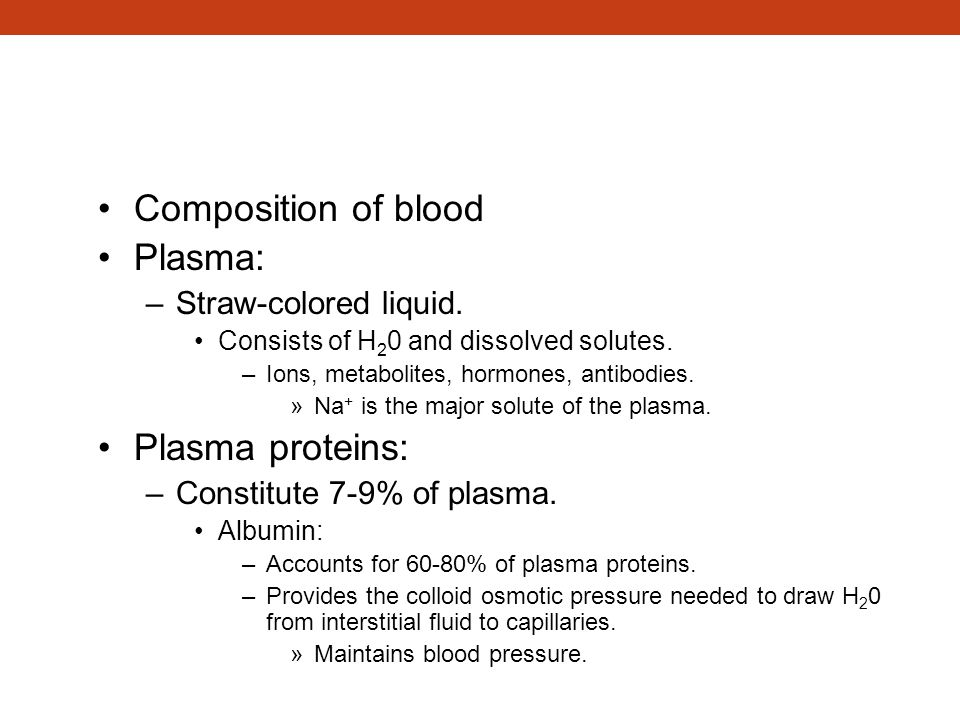 Composition of Blood Composition of blood Plasma: –Straw-colored liquid. Consists of H 2 0 and dissolved solutes. –Ions, metabolites, hormones, antibo