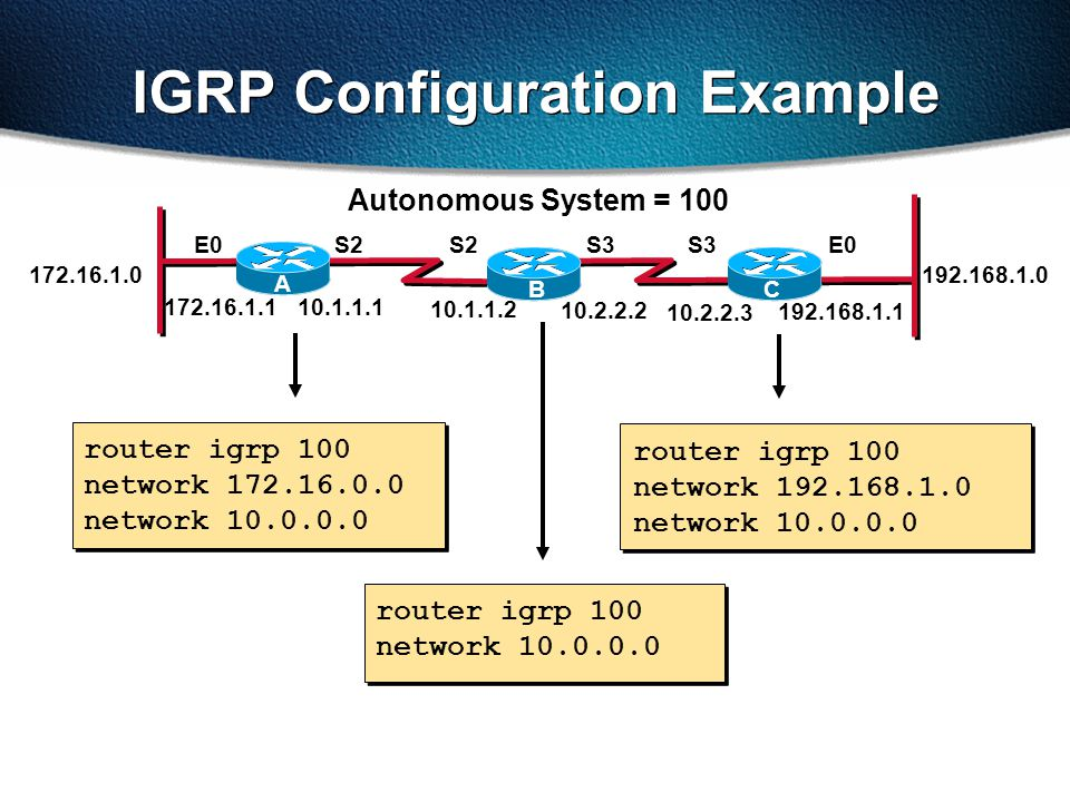 router igrp 100 network 172.16.0.0 network 10.0.0.0 IGRP Configuration Example router igrp 100 network 10.0.0.0 router igrp 100 network 192.168.1.0 ne