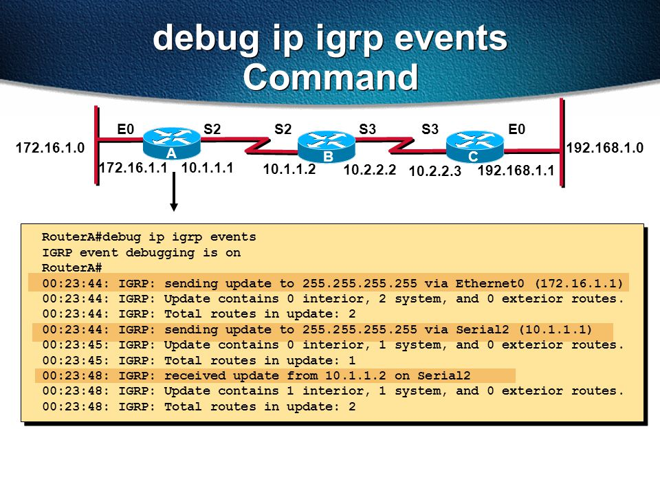 debug ip igrp events Command RouterA#debug ip igrp events IGRP event debugging is on RouterA# 00:23:44: IGRP: sending update to 255.255.255.255 via Ethernet0 (172.16.1.1) 00:23:44: IGRP: Update contains 0 interior, 2 system, and 0 exterior routes.