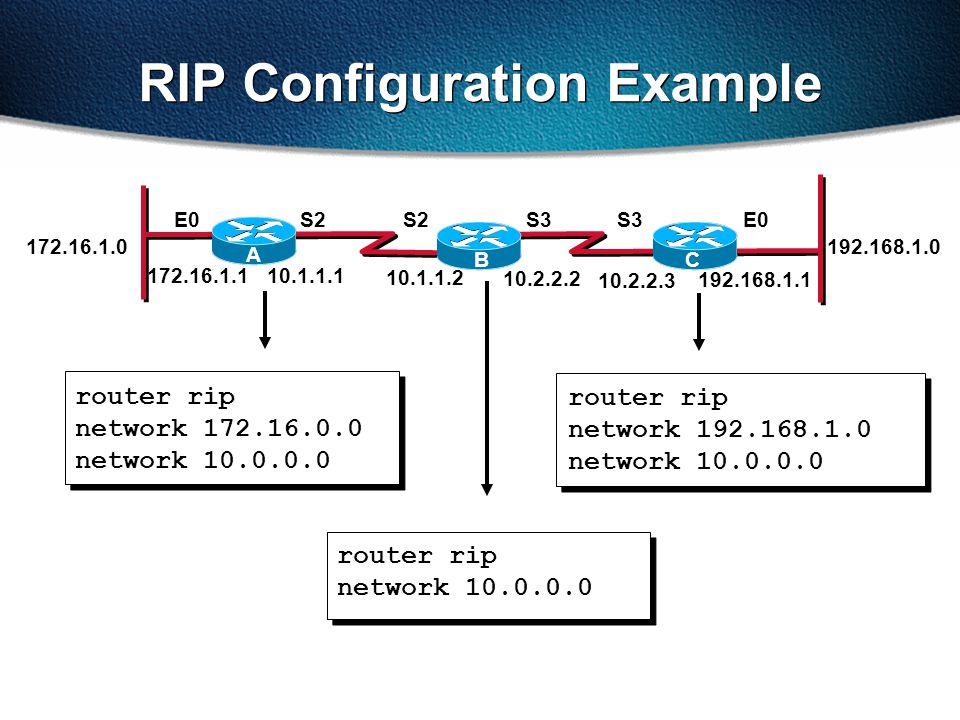 2.3.0.0 router rip network 172.16.0.0 network 10.0.0.0 RIP Configuration Example router rip network 10.0.0.0 2.3.0.0 router rip network 192.168.1.0 network 10.0.0.0 172.16.1.1 S2E0S3 192.168.1.1 10.1.1.1 10.2.2.2 10.1.1.2 S2S3 10.2.2.3 172.16.1.0 A BC 192.168.1.0 E0