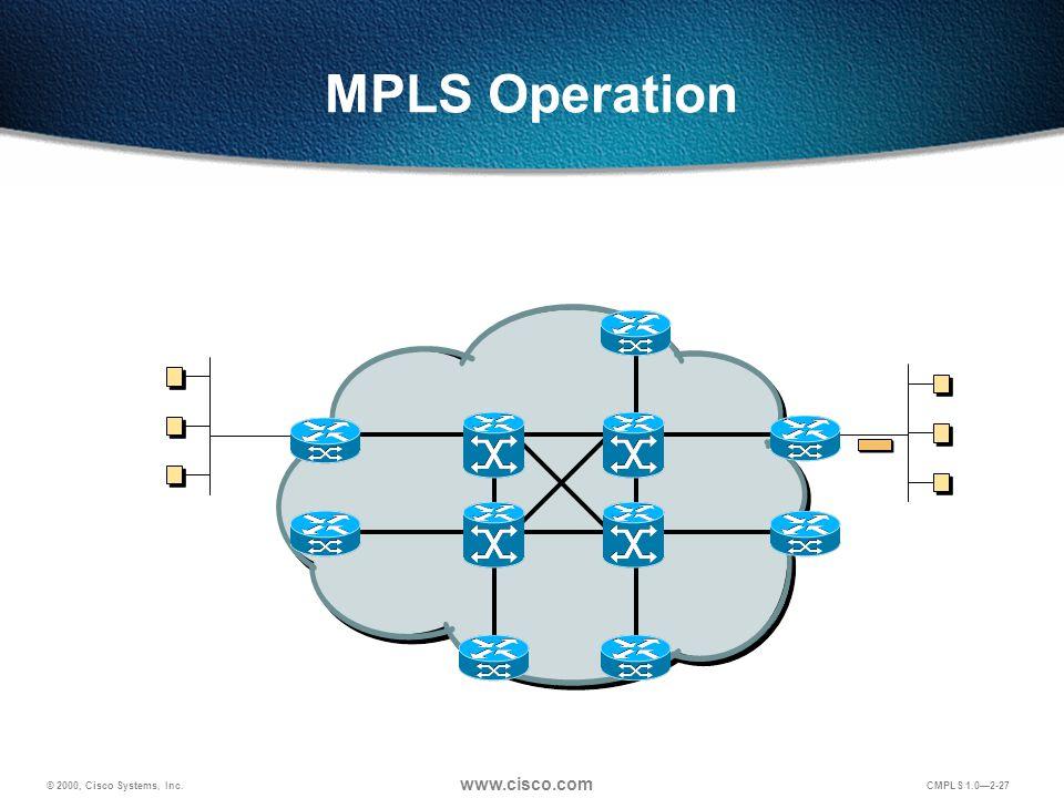 © 2000, Cisco Systems, Inc. www.cisco.com CMPLS 1.0—2-27 MPLS Operation