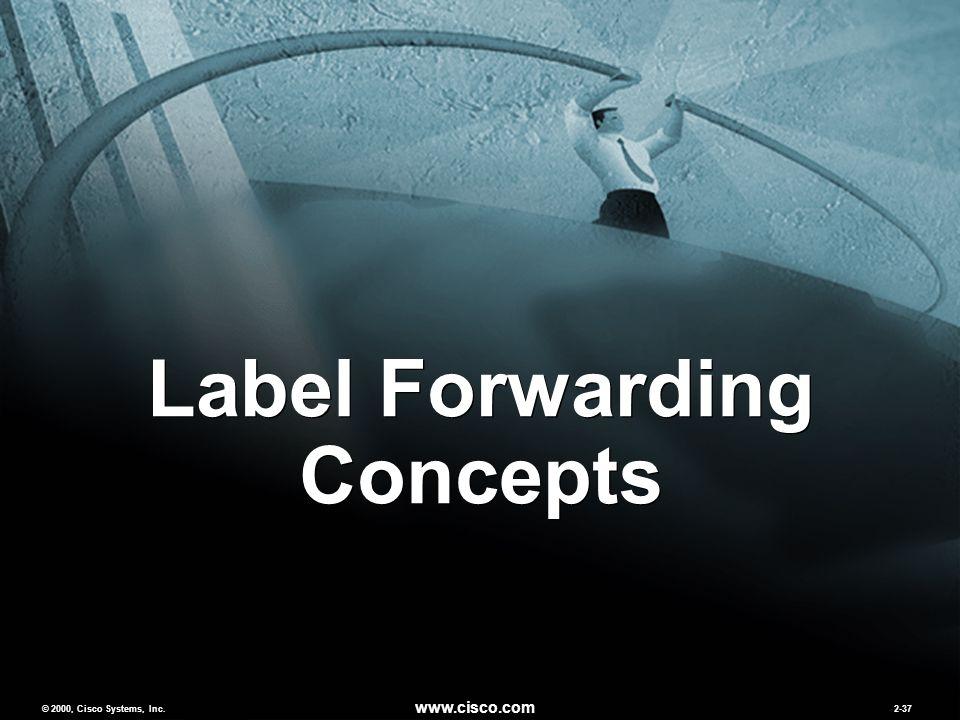 © 2000, Cisco Systems, Inc. www.cisco.com 2-37 Label Forwarding Concepts