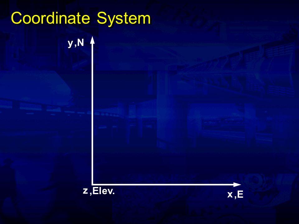 Coordinate System x y z,E,N,Elev.