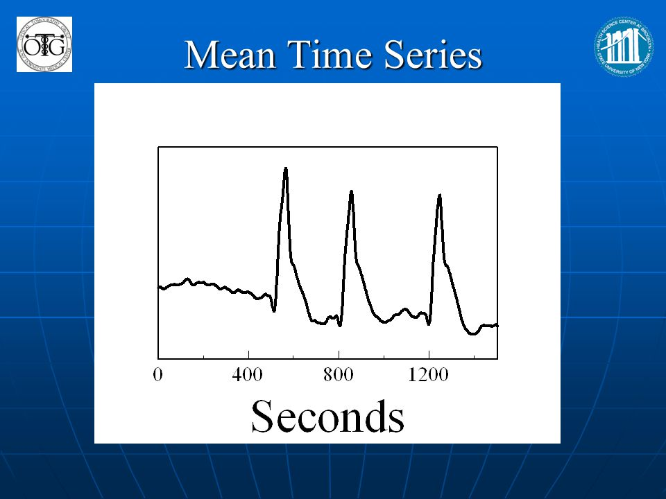 Mean Time Series
