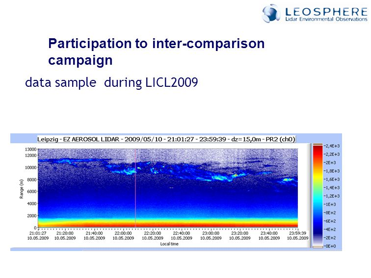 Participation to inter-comparison campaign data sample during LICL2009
