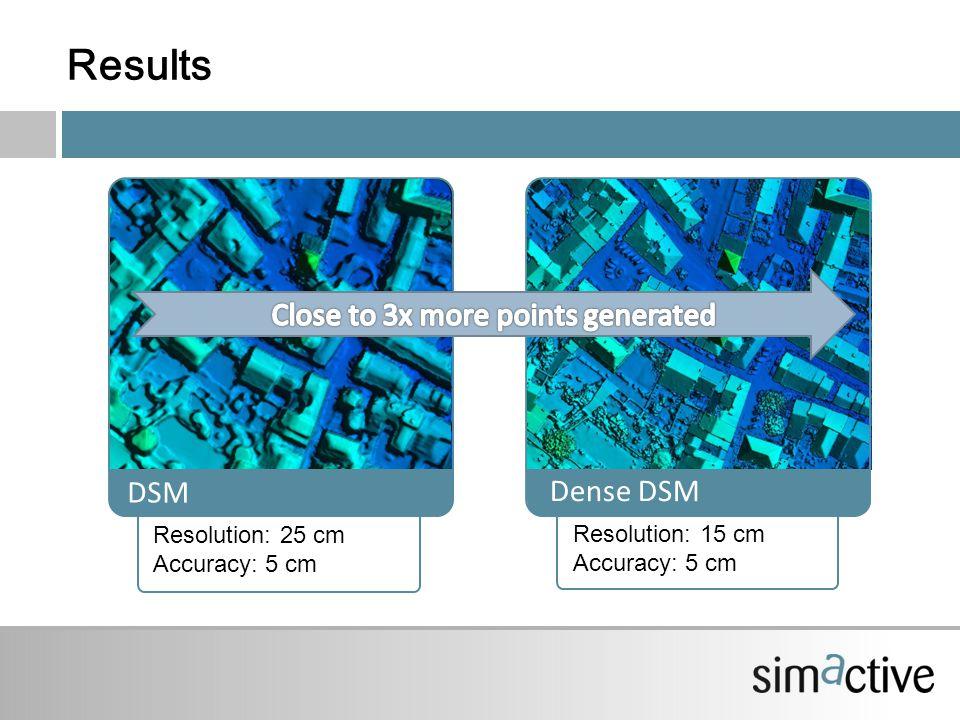 Results Resolution: 25 cm Accuracy: 5 cm Resolution: 15 cm Accuracy: 5 cm Dense DSM DSM