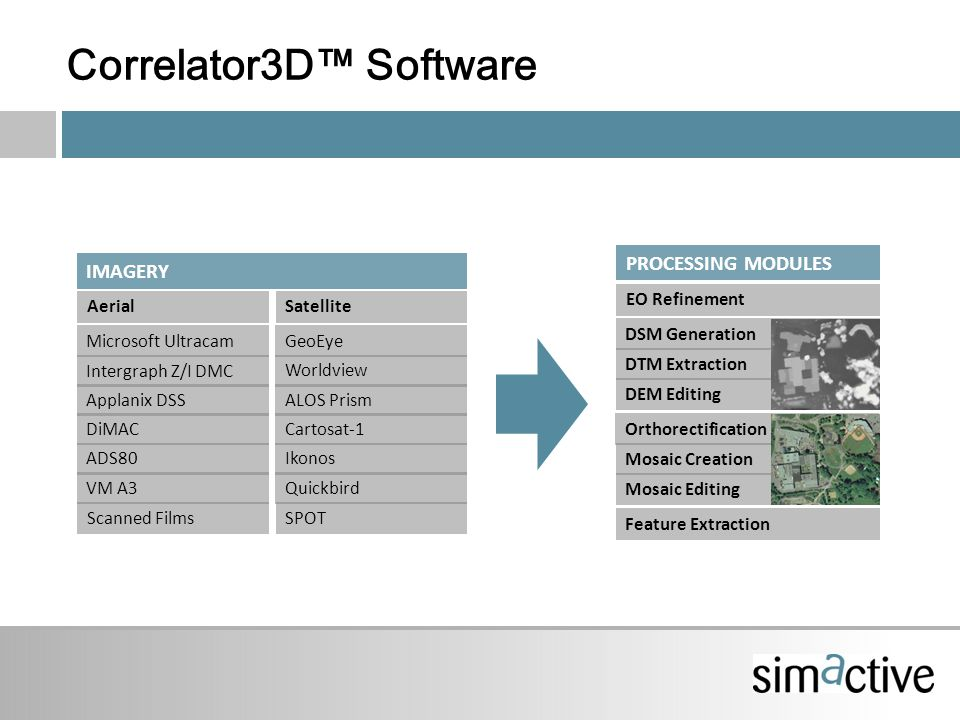 Correlator3D™ Software DSM Generation EO Refinement Mosaic Creation DEM Editing Orthorectification DTM Extraction Microsoft Ultracam Applanix DSS DiMAC Intergraph Z/I DMC VM A3 Mosaic Editing PROCESSING MODULES IMAGERY ADS80 Scanned Films Aerial GeoEye ALOS Prism Cartosat-1 Worldview Quickbird Ikonos SPOT Satellite Feature Extraction