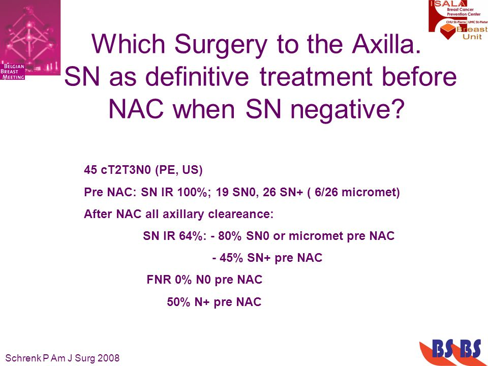 Which Surgery to the Axilla. SN as definitive treatment before NAC when SN negative? Schrenk P Am J Surg 2008 45 cT2T3N0 (PE, US) Pre NAC: SN IR 100%;