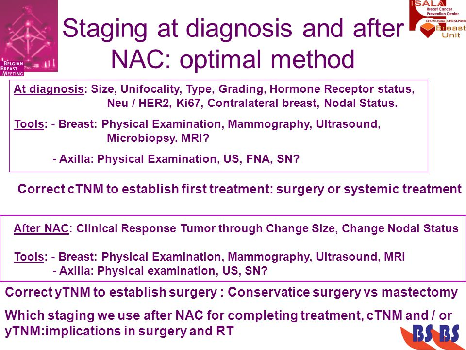 Staging at diagnosis and after NAC: optimal method At diagnosis: Size, Unifocality, Type, Grading, Hormone Receptor status, Neu / HER2, Ki67, Contrala