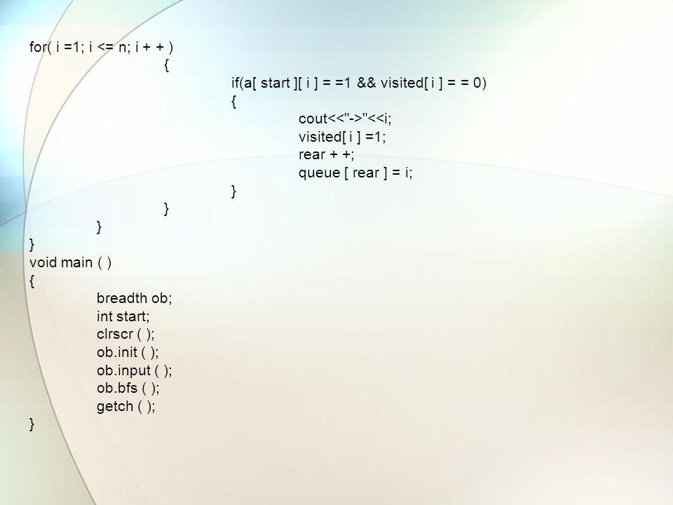 for( i =1; i <= n; i + + ) { if(a[ start ][ i ] = =1 && visited[ i ] = = 0) { cout <<i; visited[ i ] =1; rear + +; queue [ rear ] = i; } void main ( ) { breadth ob; int start; clrscr ( ); ob.init ( ); ob.input ( ); ob.bfs ( ); getch ( ); }