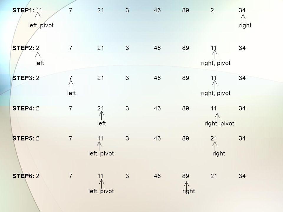 STEP1: 1172134689234 left, pivot right STEP2: 2721346891134 left right, pivot STEP3: 2721346891134 left right, pivot STEP4: 2721346891134 left right, pivot STEP5: 2711346892134 left, pivot right STEP6: 2711346892134 left, pivot right