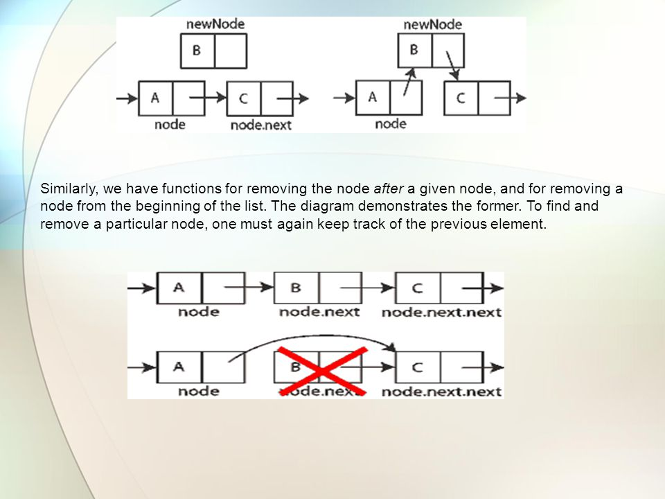 Similarly, we have functions for removing the node after a given node, and for removing a node from the beginning of the list. The diagram demonstrate