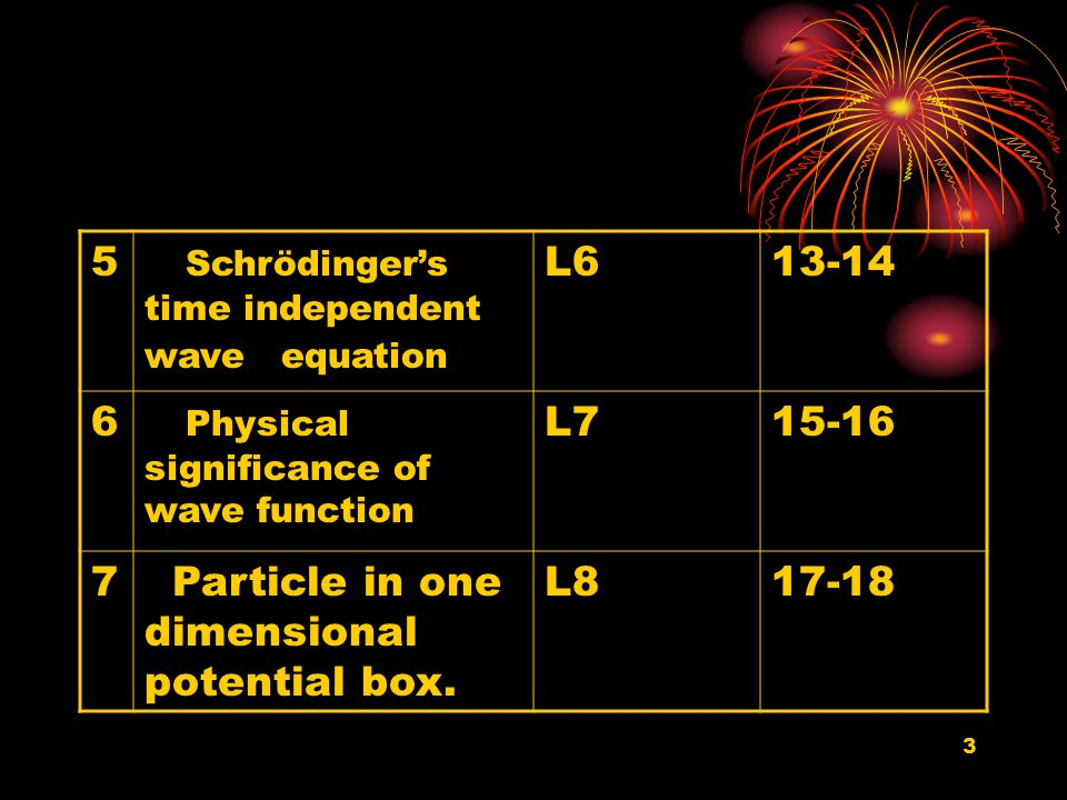 3 5 Schrödinger's time independent wave equation L613-14 6 Physical significance of wave function L715-16 7 Particle in one dimensional potential box.