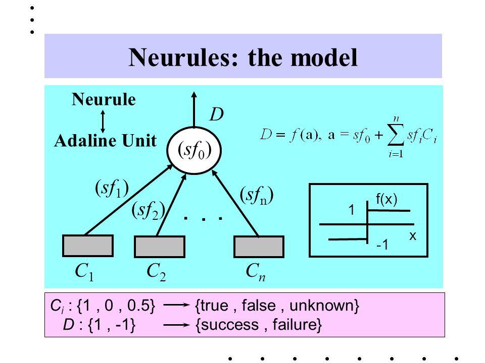 Neurules: the model C i : {1, 0, 0.5} {true, false, unknown} D : {1, -1} {success, failure}...