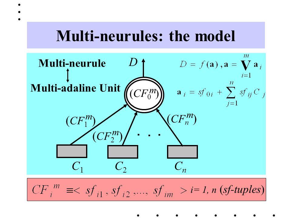 Multi-neurules: the model...