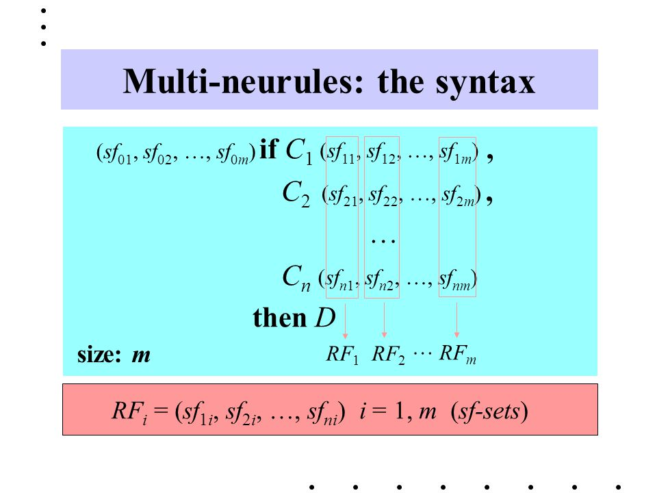 Multi-neurules: the syntax if C 1, C 2, … C n then D RF i = (sf 1i, sf 2i, …, sf ni ) i = 1, m (sf-sets) (sf 01, sf 02, …, sf 0m ) (sf 11, sf 12, …, s