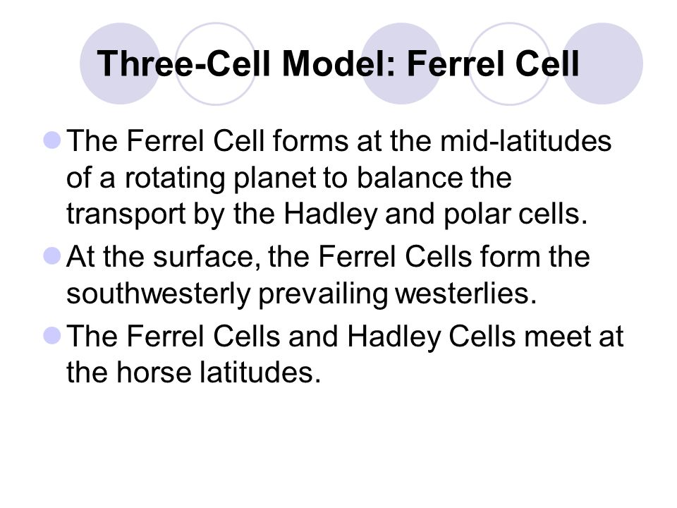 Three-Cell Model: Ferrel Cell The Ferrel Cell forms at the mid-latitudes of a rotating planet to balance the transport by the Hadley and polar cells.