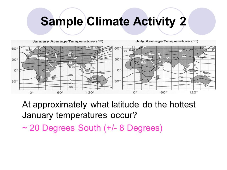 Sample Climate Activity 2 At approximately what latitude do the hottest January temperatures occur.