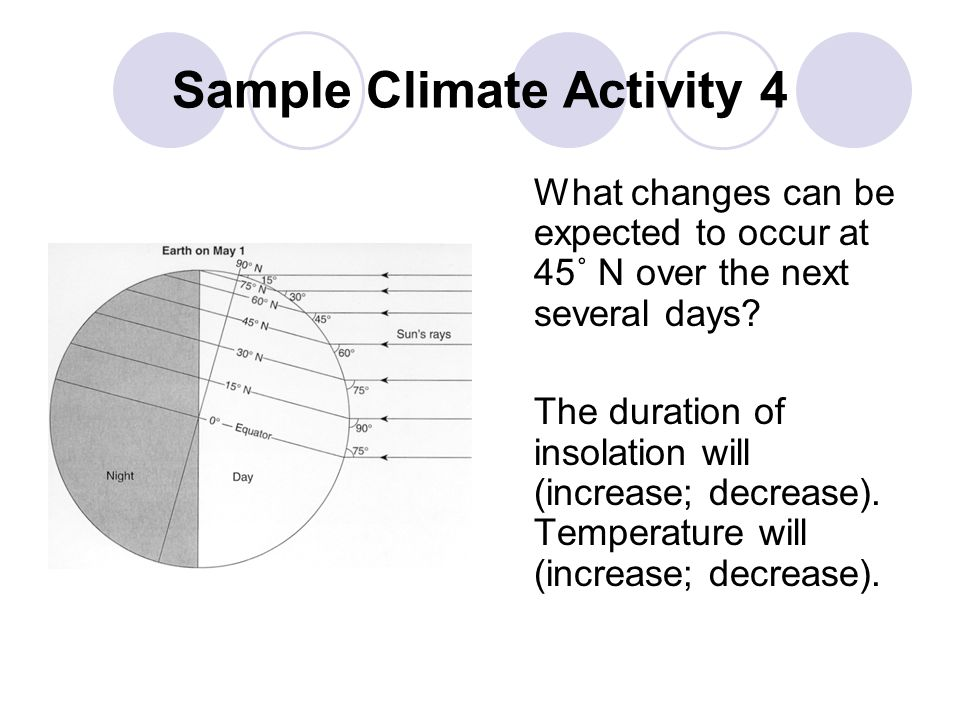 Sample Climate Activity 4 What changes can be expected to occur at 45˚ N over the next several days? The duration of insolation will (increase; decrea