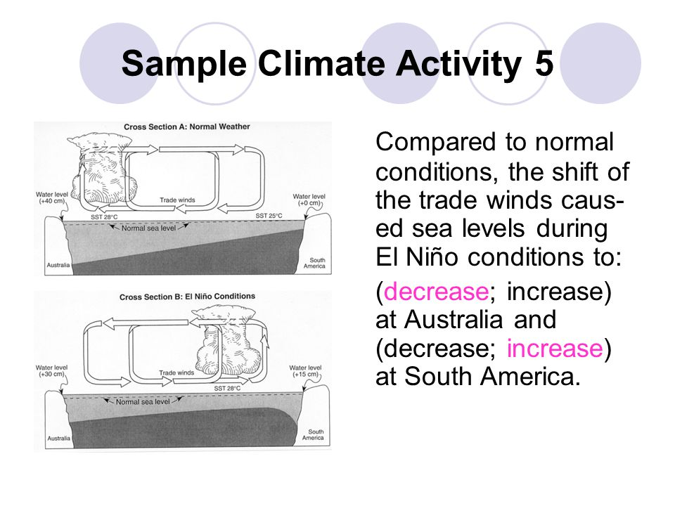 Sample Climate Activity 5 Compared to normal conditions, the shift of the trade winds caus- ed sea levels during El Niño conditions to: (decrease; increase) at Australia and (decrease; increase) at South America.