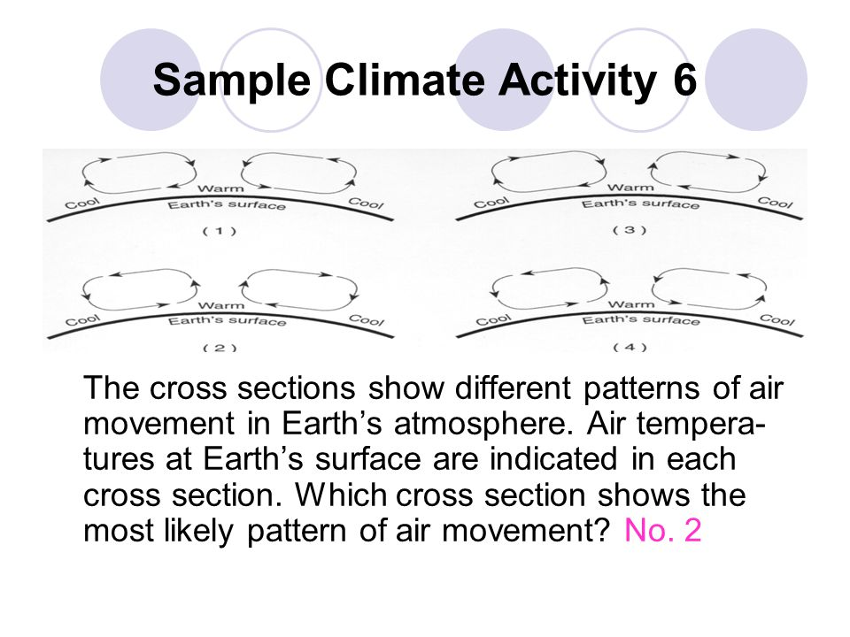 Sample Climate Activity 6 The cross sections show different patterns of air movement in Earth's atmosphere.