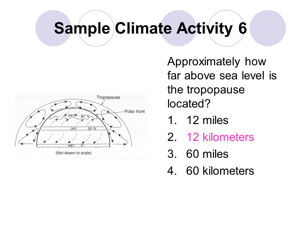Sample Climate Activity 6 Approximately how far above sea level is the tropopause located? 1.12 miles 2.12 kilometers 3.60 miles 4.60 kilometers