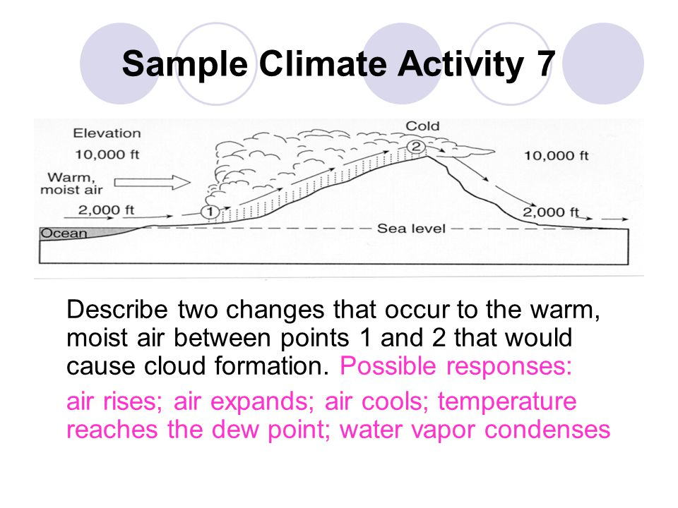 Sample Climate Activity 7 Describe two changes that occur to the warm, moist air between points 1 and 2 that would cause cloud formation.