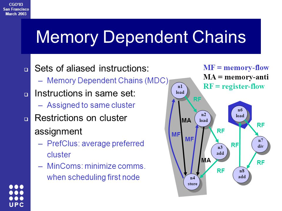 U P C CGO'03 San Francisco March 2003 Memory Dependent Chains  Sets of aliased instructions: –Memory Dependent Chains (MDC)  Instructions in same set: –Assigned to same cluster  Restrictions on cluster assignment –PrefClus: average preferred cluster –MinComs: minimize comms.
